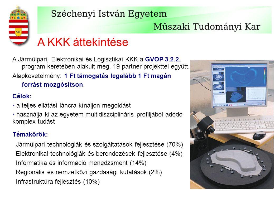 A KKK áttekintése A Járműipari, Elektronikai és Logisztikai KKK a GVOP 3.2.2.