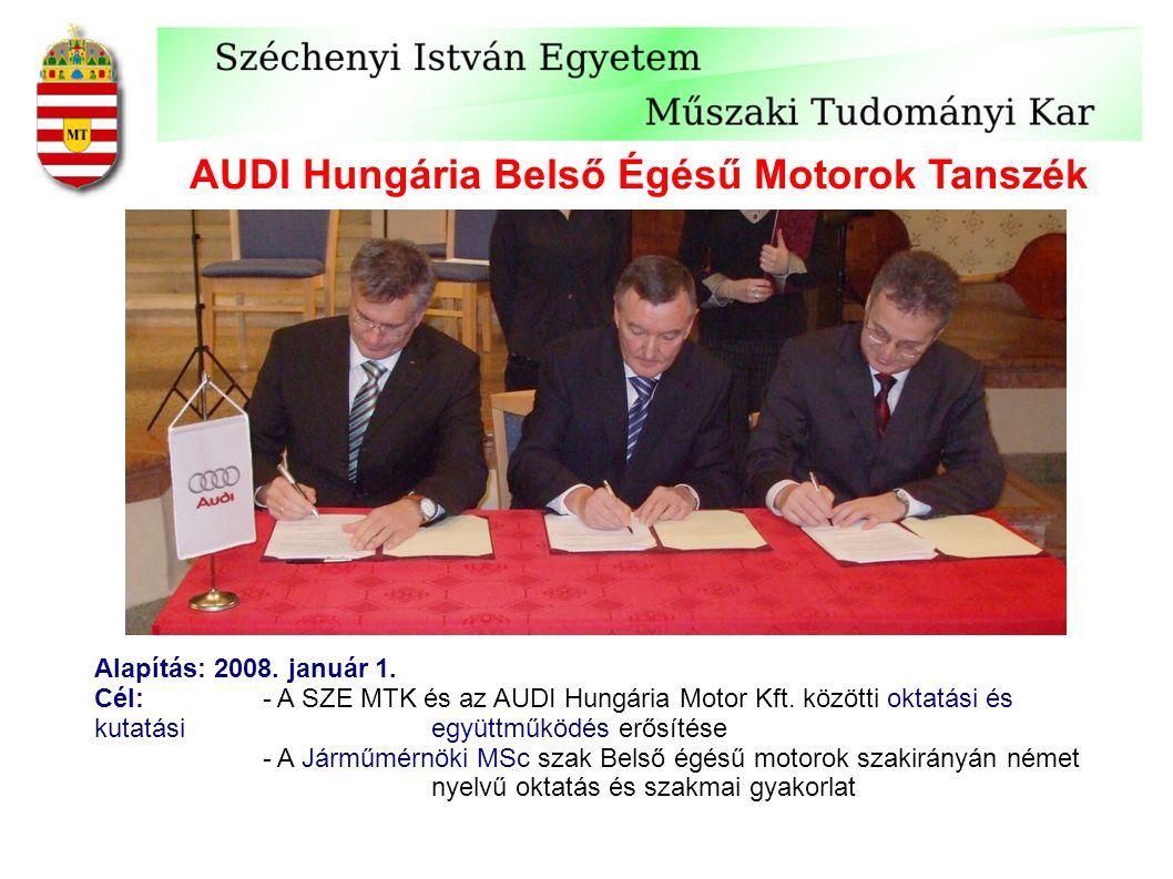 AUDI Hungária Belső Égésű Motorok Tanszék Alapítás: 2008.