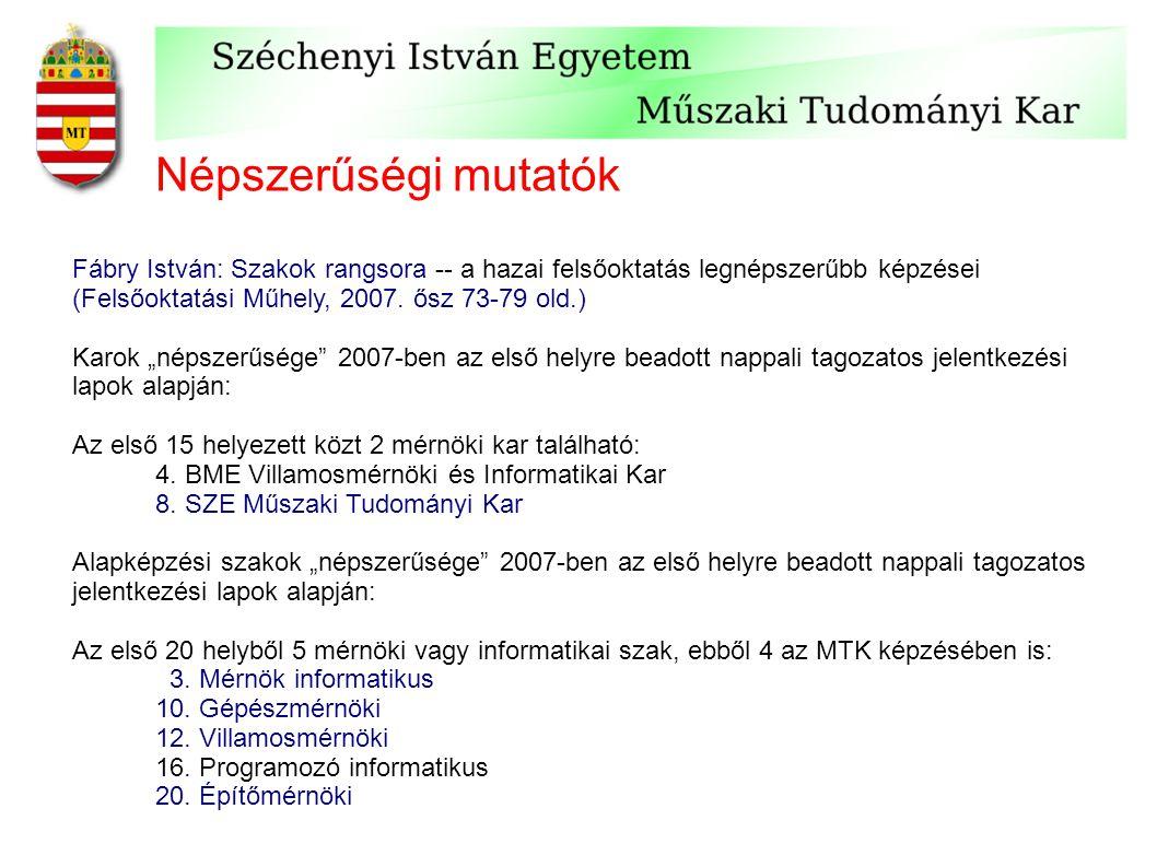 Népszerűségi mutatók Fábry István: Szakok rangsora -- a hazai felsőoktatás legnépszerűbb képzései (Felsőoktatási Műhely, 2007.