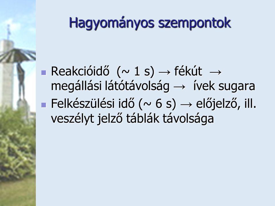 Reakcióidő (~ 1 s) → fékút → megállási látótávolság → ívek sugara Reakcióidő (~ 1 s) → fékút → megállási látótávolság → ívek sugara Felkészülési idő (~ 6 s) → előjelző, ill.