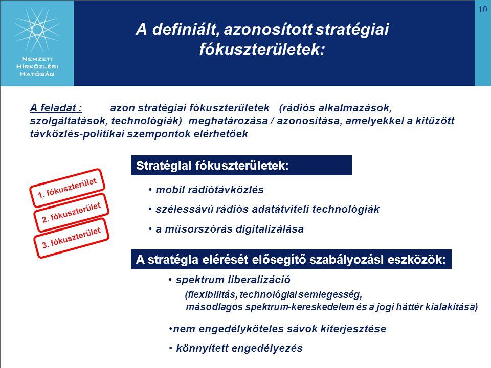 10 A definiált, azonosított stratégiai fókuszterületek: mobil rádiótávközlés szélessávú rádiós adatátviteli technológiák a műsorszórás digitalizálása Stratégiai fókuszterületek: A stratégia elérését elősegítő szabályozási eszközök: nem engedélyköteles sávok kiterjesztése könnyített engedélyezés A feladat : azon stratégiai fókuszterületek (rádiós alkalmazások, szolgáltatások, technológiák) meghatározása / azonosítása, amelyekkel a kitűzött távközlés-politikai szempontok elérhetőek spektrum liberalizáció (flexibilitás, technológiai semlegesség, másodlagos spektrum-kereskedelem és a jogi háttér kialakítása)