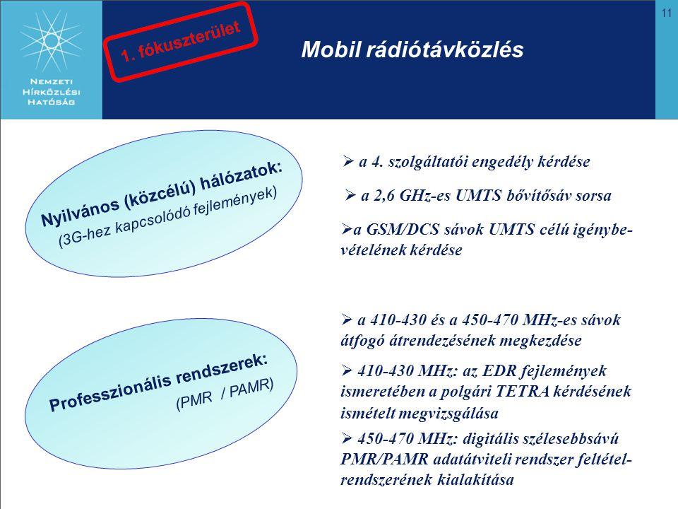 11 Mobil rádiótávközlés Nyilvános (közcélú) hálózatok: (3G-hez kapcsolódó fejlemények) Professzionális rendszerek: (PMR / PAMR)  a 4. szolgáltatói en