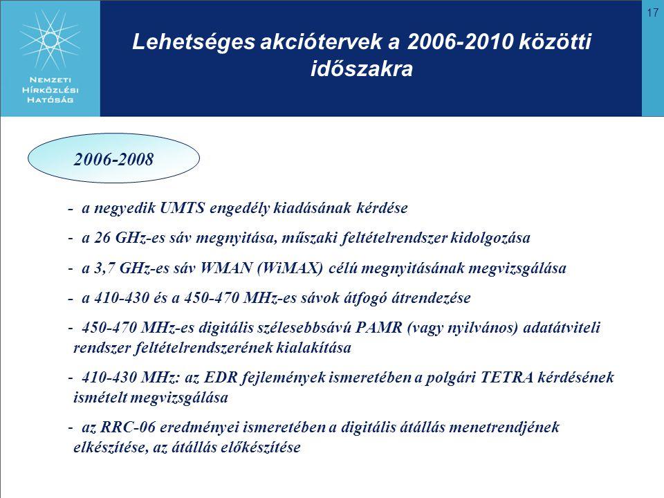 17 - a negyedik UMTS engedély kiadásának kérdése - a 26 GHz-es sáv megnyitása, műszaki feltételrendszer kidolgozása - a 3,7 GHz-es sáv WMAN (WiMAX) célú megnyitásának megvizsgálása - a 410-430 és a 450-470 MHz-es sávok átfogó átrendezése - 450-470 MHz-es digitális szélesebbsávú PAMR (vagy nyilvános) adatátviteli rendszer feltételrendszerének kialakítása - 410-430 MHz: az EDR fejlemények ismeretében a polgári TETRA kérdésének ismételt megvizsgálása - az RRC-06 eredményei ismeretében a digitális átállás menetrendjének elkészítése, az átállás előkészítése Lehetséges akciótervek a 2006-2010 közötti időszakra 2006-2008