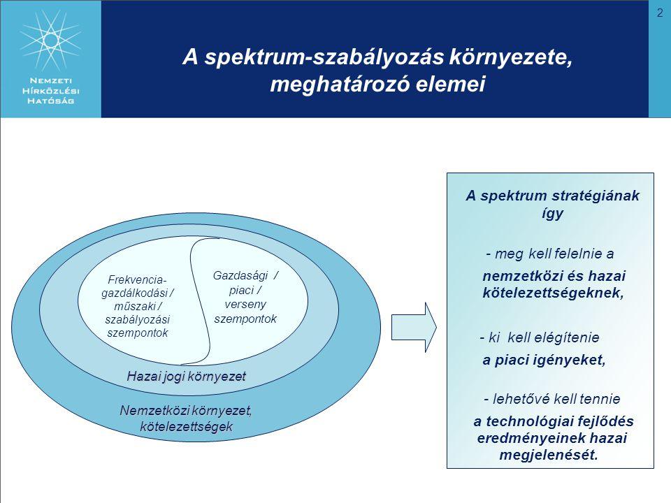 2 A spektrum-szabályozás környezete, meghatározó elemei Nemzetközi környezet, kötelezettségek Hazai jogi környezet Gazdasági / piaci / verseny szempontok Frekvencia- gazdálkodási / műszaki / szabályozási szempontok nemzetközi és hazai A spektrum stratégiának így - meg kell felelnie a kötelezettségeknek, - ki kell elégítenie a piaci igényeket, - lehetővé kell tennie a technológiai fejlődés eredményeinek hazai megjelenését.