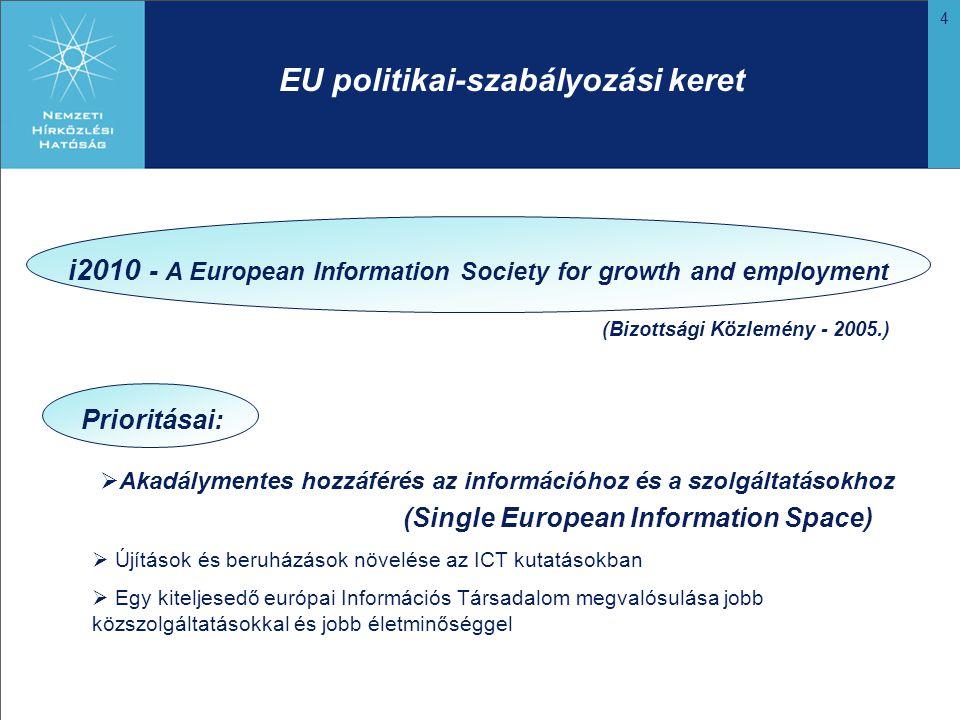 4 EU politikai-szabályozási keret  Újítások és beruházások növelése az ICT kutatásokban  Egy kiteljesedő európai Információs Társadalom megvalósulása jobb közszolgáltatásokkal és jobb életminőséggel  Akadálymentes hozzáférés az információhoz és a szolgáltatásokhoz (Single European Information Space) (Bizottsági Közlemény - 2005.) i2010 - A European Information Society for growth and employment Prioritásai: