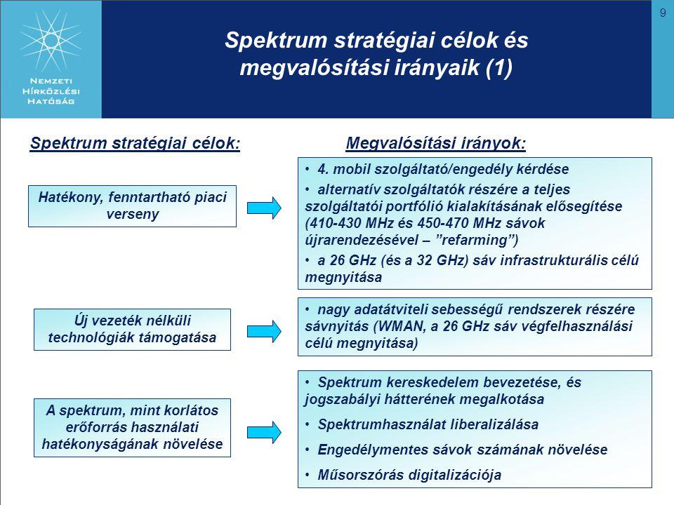 9 Spektrum stratégiai célok és megvalósítási irányaik (1) A spektrum, mint korlátos erőforrás használati hatékonyságának növelése Hatékony, fenntartha