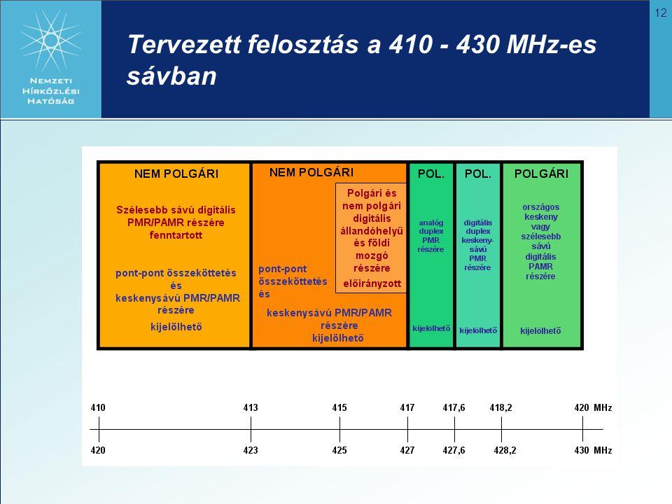 12 Tervezett felosztás a 410 - 430 MHz-es sávban