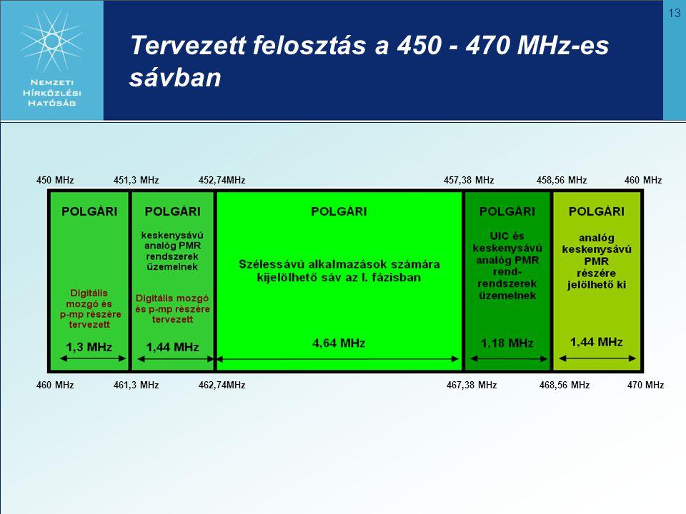 13 450 MHz 451,3 MHz 452,74MHz 457,38 MHz 458,56 MHz 460 MHz 460 MHz 461,3 MHz 462,74MHz 467,38 MHz 468,56 MHz 470 MHz Tervezett felosztás a 450 - 470