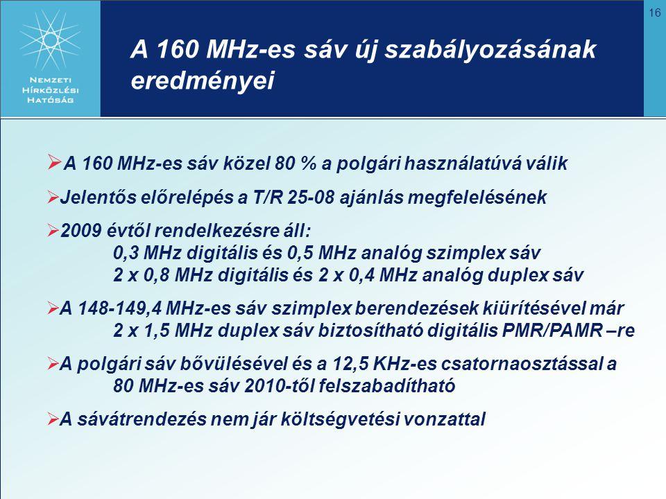 16 A 160 MHz-es sáv új szabályozásának eredményei  A 160 MHz-es sáv közel 80 % a polgári használatúvá válik  Jelentős előrelépés a T/R 25-08 ajánlás