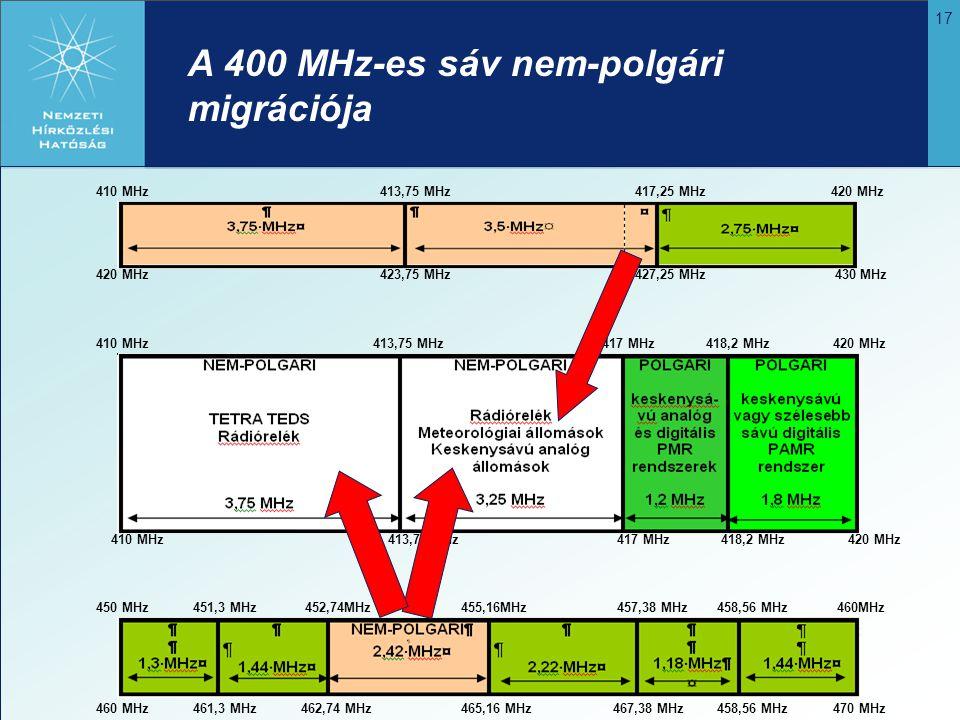 17 A 400 MHz-es sáv nem-polgári migrációja 450 MHz 451,3 MHz 452,74MHz 455,16MHz 457,38 MHz 458,56 MHz 460MHz 460 MHz 461,3 MHz 462,74 MHz 465,16 MHz