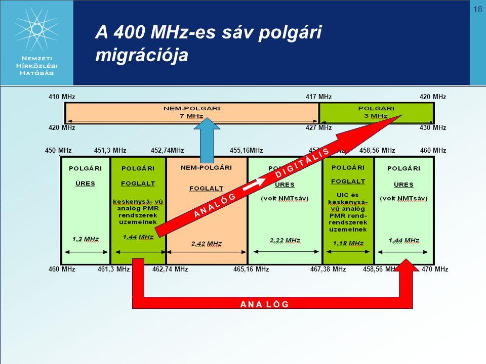 18 A 400 MHz-es sáv polgári migrációja 450 MHz 451,3 MHz 452,74MHz 455,16MHz 457,38 MHz 458,56 MHz 460 MHz 460 MHz 461,3 MHz 462,74 MHz 465,16 MHz 467