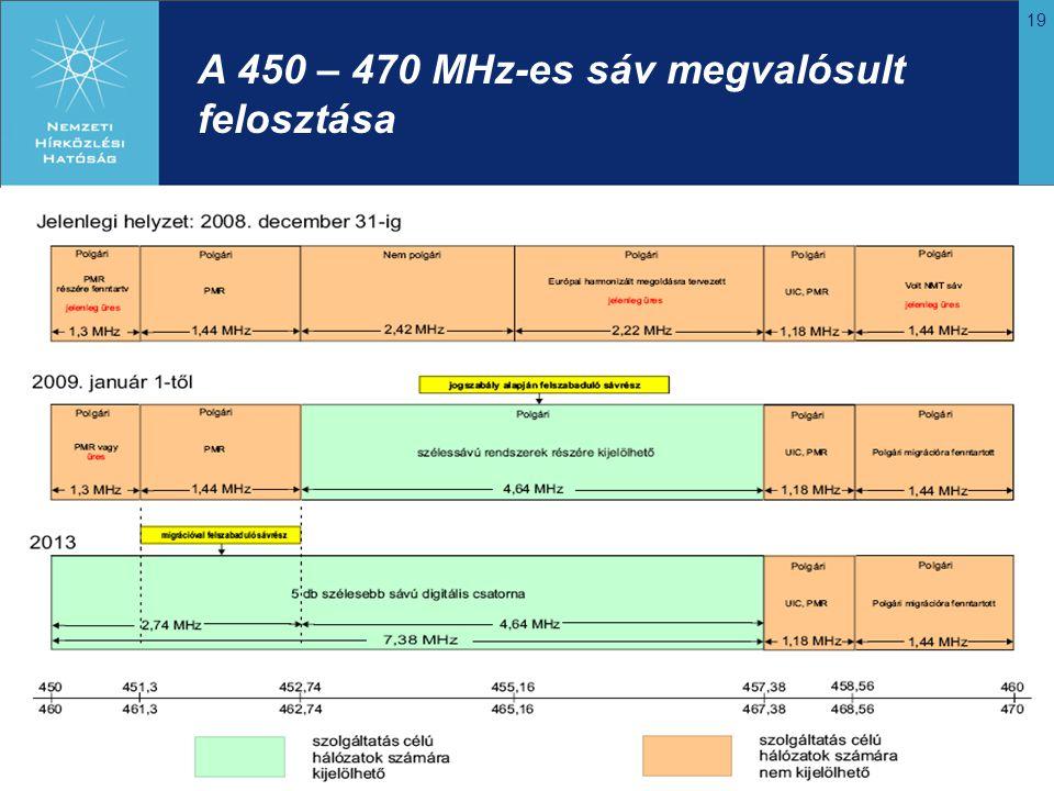 19 A 450 – 470 MHz-es sáv megvalósult felosztása