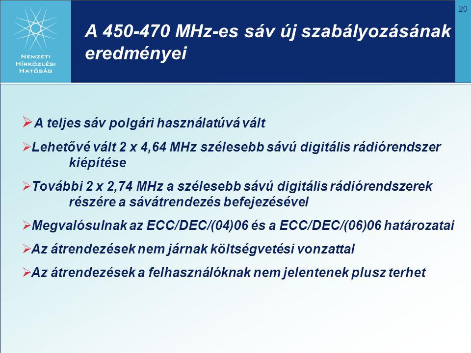 20 A 450-470 MHz-es sáv új szabályozásának eredményei  A teljes sáv polgári használatúvá vált  Lehetővé vált 2 x 4,64 MHz szélesebb sávú digitális r