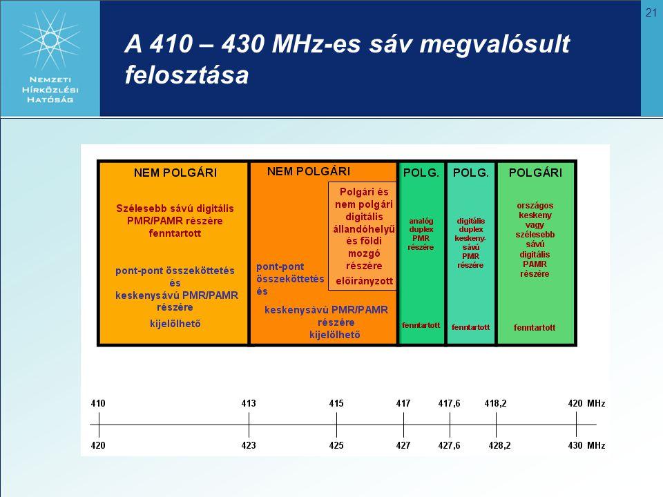 21 A 410 – 430 MHz-es sáv megvalósult felosztása