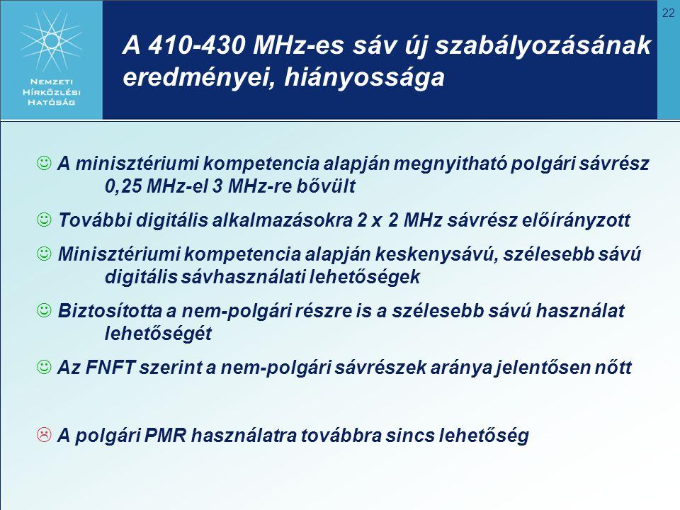 22 A 410-430 MHz-es sáv új szabályozásának eredményei, hiányossága A minisztériumi kompetencia alapján megnyitható polgári sávrész 0,25 MHz-el 3 MHz-r