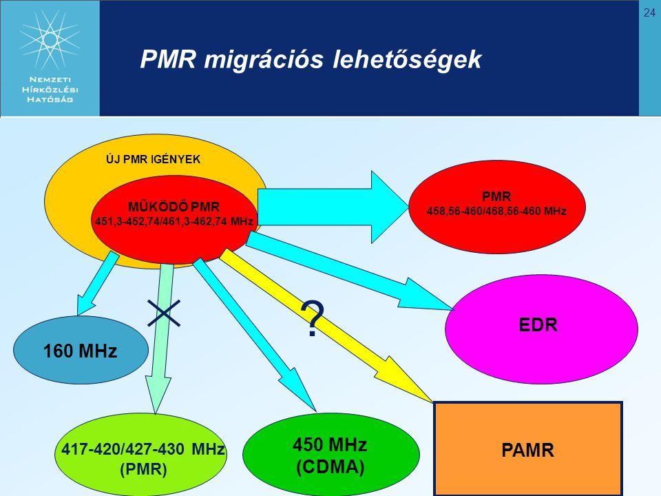 24 PMR migrációs lehetőségek MŰKÖDŐ PMR 451,3-452,74/461,3-462,74 MHz PMR 458,56-460/468,56-460 MHz ÚJ PMR IGÉNYEK EDR PAMR 450 MHz (CDMA) 160 MHz PAM