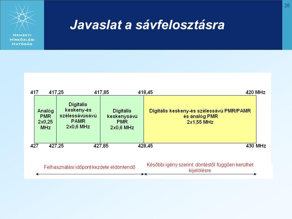 26 Javaslat a sávfelosztásra Későbbi igény szerint, döntéstől függően kerülhet kijelölésre Felhasználási időpont kezdete eldöntendő