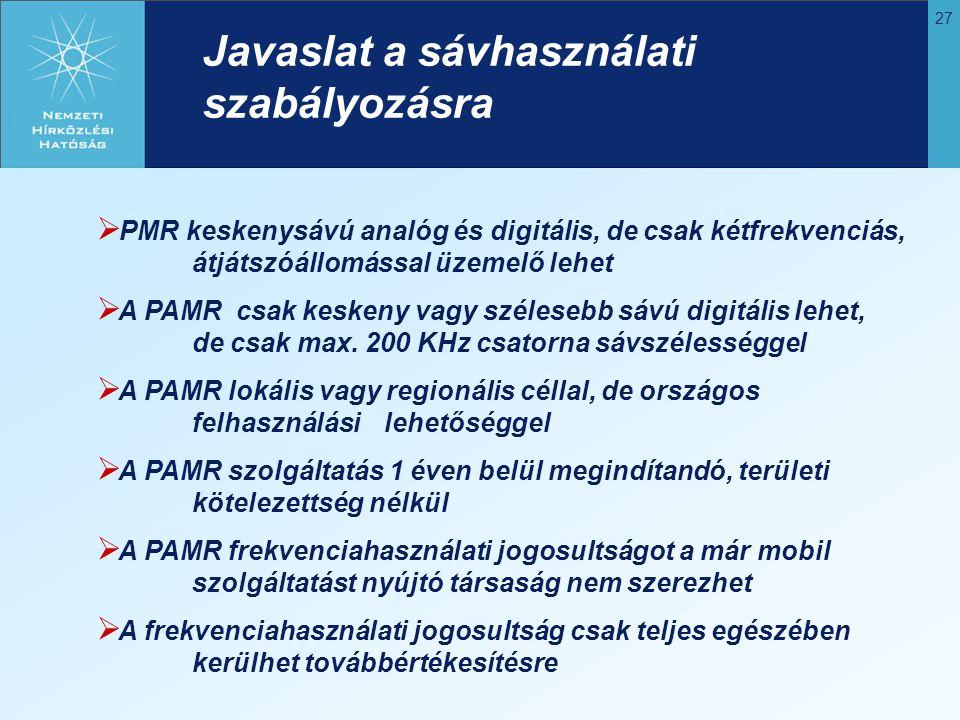 27 Javaslat a sávhasználati szabályozásra  PMR keskenysávú analóg és digitális, de csak kétfrekvenciás, átjátszóállomással üzemelő lehet  A PAMR csa