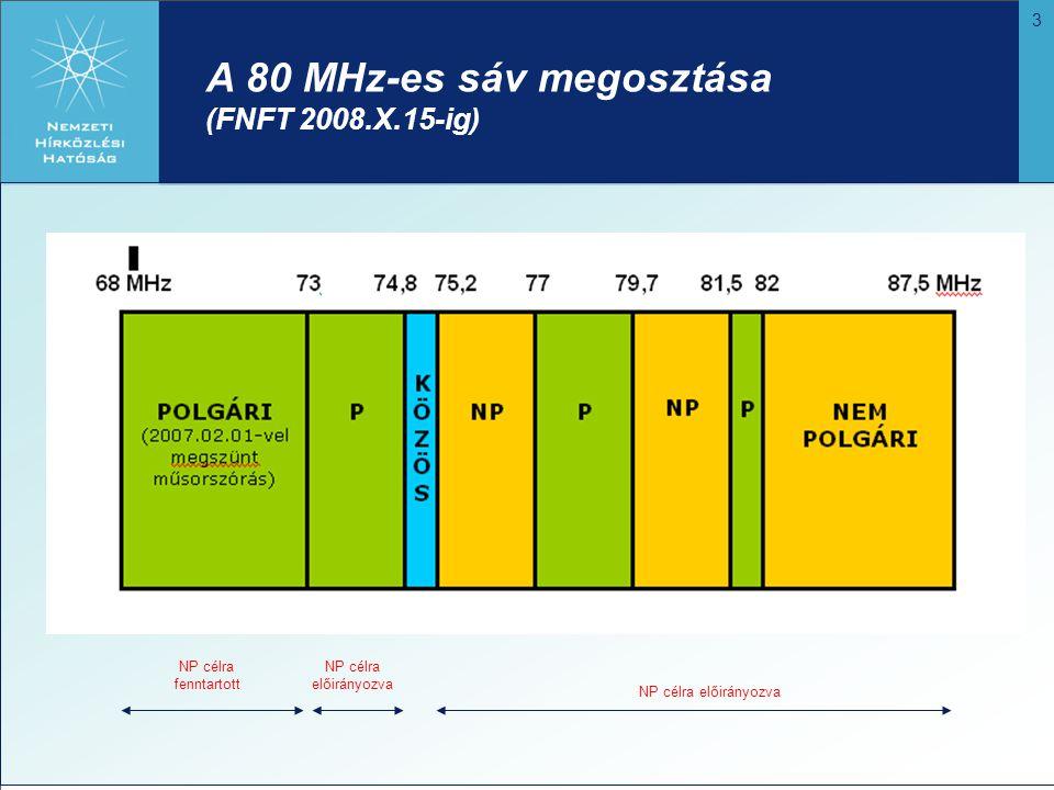 4 A s á v r é s z e k p o l g á r i m o z g ó s z o l g á l a t i c é l r a e l ő i r á n y o z v a 146 148 150,05 154 156 156,8375 167,3 169,4 169,8125 174 MHz 149,9 151,4 156,7625 169,7125 174 MHz A s á v á t r e n d e z é s t á r g y a A 160 MHz-es sáv megosztása (FNFT 2008.X.15-ig)