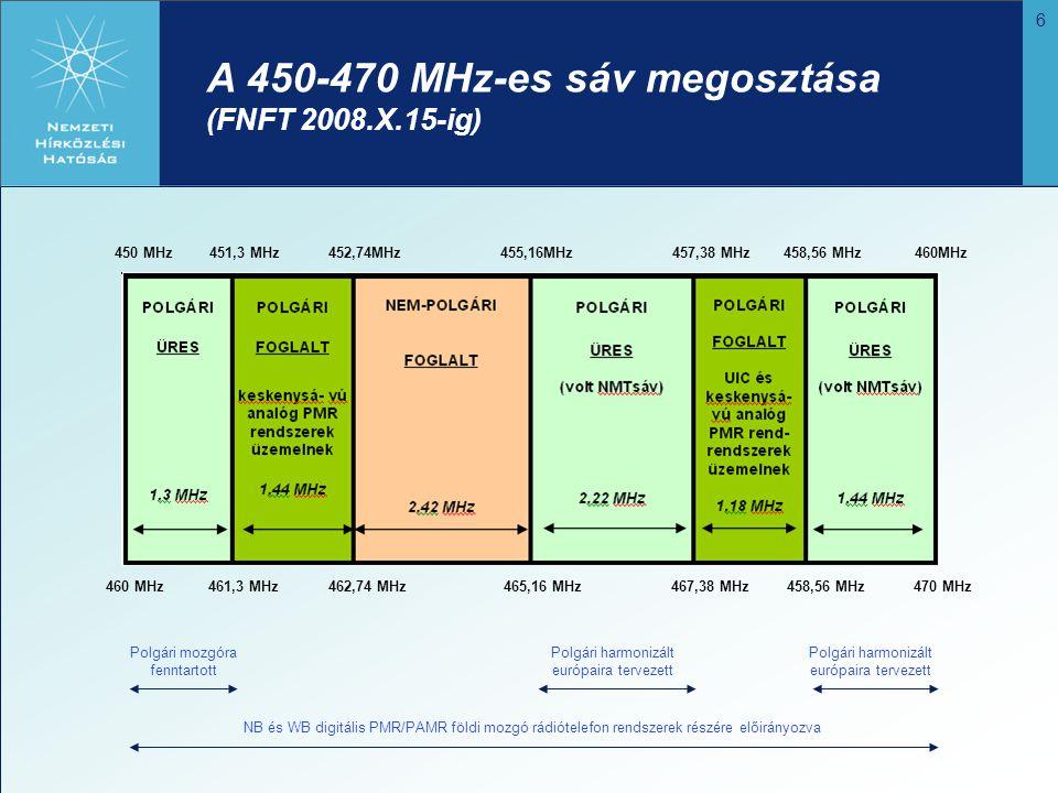 7 A sávhasználat módosításának általános indokai  URH műsorszórás megszűnt a 68-73 MHz-es sávban  Beindult az EDR szolgáltatás (sávfelszabadítás lehetőségei)  A polgári és nem-polgári sávhasználat megváltozása  A polgári keskenysávú PMR rendszerek sávjainak telítettsége  Sávbiztosítás NB digitális mobil rendszerekre (ECC/DEC/(06)06)  Sávbiztosítás WB digitális technológiák részére (ECC/DEC/(04)06)  Szélessávú vezetéknélküli digitális technológia lehetővé tétele  A CEPT T/R 25-08 ajánlásnak való megfelelés  Az NHH spektrumstratégiájának érvényre juttatása  Az FNFT szükségszerű felülvizsgálata és módosítása