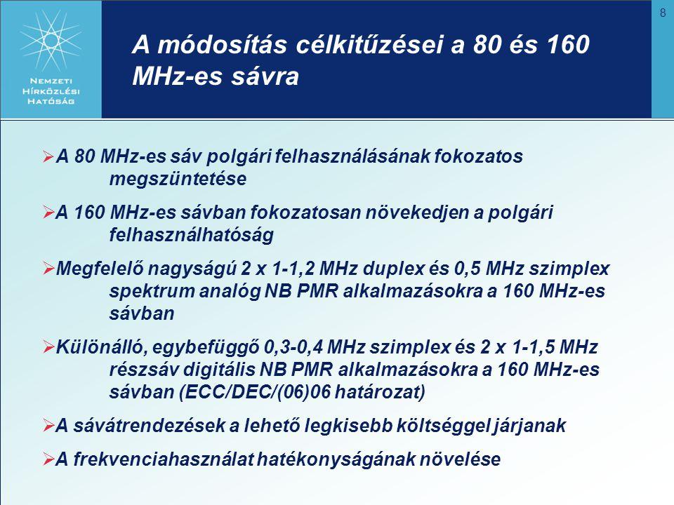 8 A módosítás célkitűzései a 80 és 160 MHz-es sávra  A 80 MHz-es sáv polgári felhasználásának fokozatos megszüntetése  A 160 MHz-es sávban fokozatos