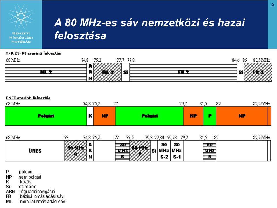 20 A 450-470 MHz-es sáv új szabályozásának eredményei  A teljes sáv polgári használatúvá vált  Lehetővé vált 2 x 4,64 MHz szélesebb sávú digitális rádiórendszer kiépítése  További 2 x 2,74 MHz a szélesebb sávú digitális rádiórendszerek részére a sávátrendezés befejezésével  Megvalósulnak az ECC/DEC/(04)06 és a ECC/DEC/(06)06 határozatai  Az átrendezések nem járnak költségvetési vonzattal  Az átrendezések a felhasználóknak nem jelentenek plusz terhet