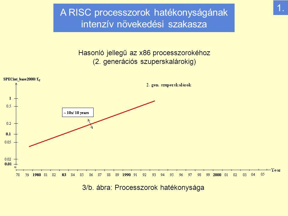 A RISC processzorok hatékonyságának intenzív növekedési szakasza 1.