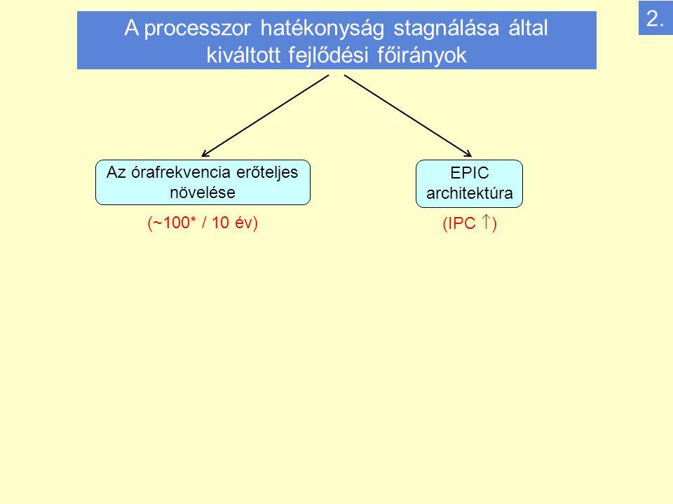 A processzor hatékonyság stagnálása által kiváltott fejlődési főirányok Az órafrekvencia erőteljes növelése (~100* / 10 év) EPIC architektúra (IPC  ) 2.