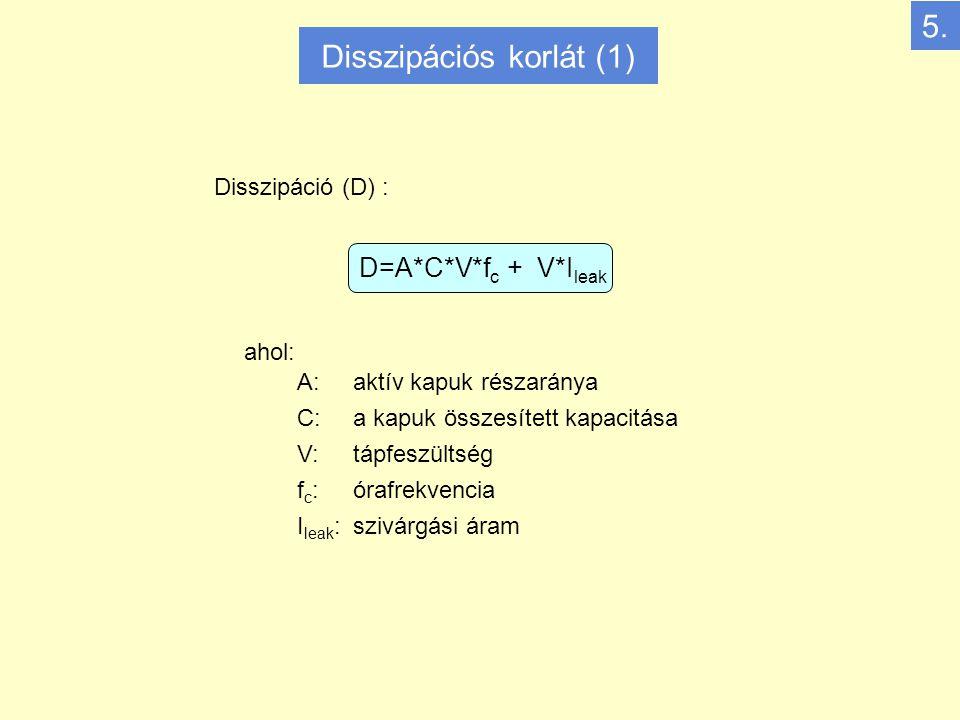 Disszipációs korlát (1) Disszipáció (D) : D=A*C*V*f c + V*I leak ahol: A:aktív kapuk részaránya C:a kapuk összesített kapacitása V:tápfeszültség f c :órafrekvencia I leak :szivárgási áram 5.