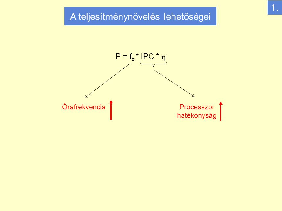 A teljesítménynövelés lehetőségei ÓrafrekvenciaProcesszor hatékonyság 1. P = f c * IPC * 