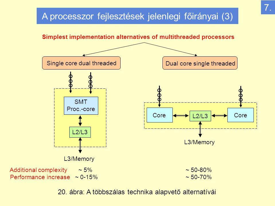 A processzor fejlesztések jelenlegi főirányai (3) 7.
