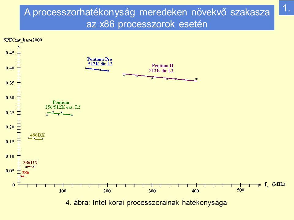 A processzor fejlesztések jelenlegi főirányai (4) 7.