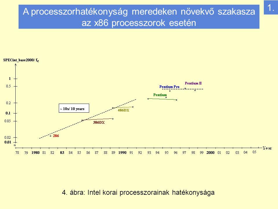 A hatékonyságnövelés forrásai (x86 processzorok esetén) →szóhossz növelése 8/16  32 bit (286  386DX) →időbeli párhuzamosság bevezetése, növelése (1.