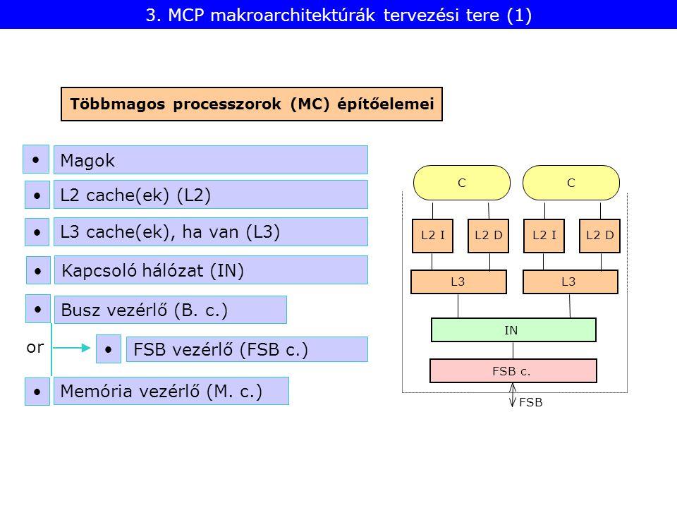 Többmagos processzorok (MC) építőelemei Magok L2 cache(ek) (L2) FSB vezérlő (FSB c.) Busz vezérlő (B.