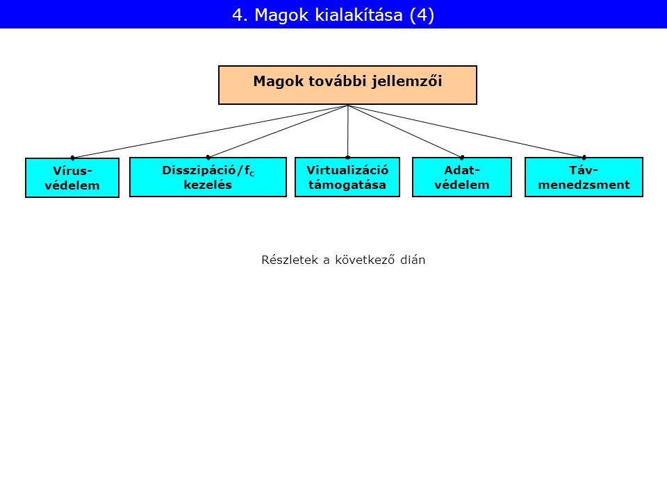 4. Magok kialakítása (4) Vírus- védelem Magok további jellemzői Táv- menedzsment Disszipáció/f c kezelés Adat- védelem Virtualizáció támogatása Részle