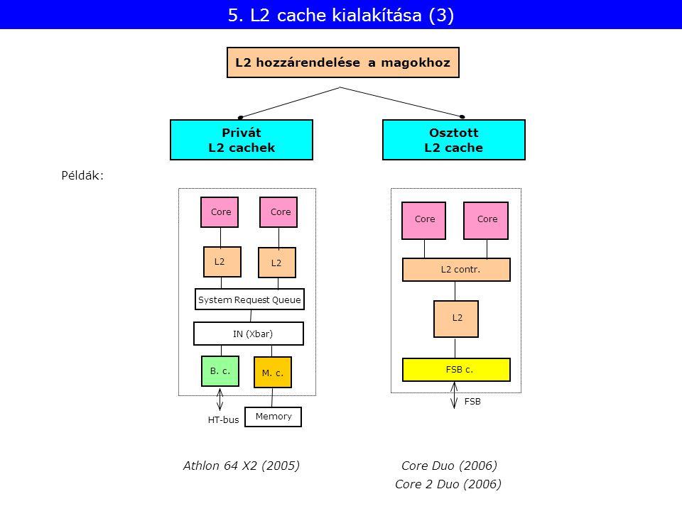 Osztott L2 cache L2 hozzárendelése a magokhoz Privát L2 cachek Athlon 64 X2 (2005) IN (Xbar) Memory System Request Queue B.