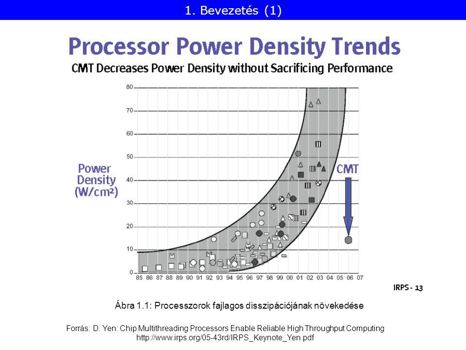 Ábra 1.2: Egyszálas teljesítmény, lapkaméret és disszipáció növekedési üteme, Intel processzoroknál Forrás: Marr T.T.