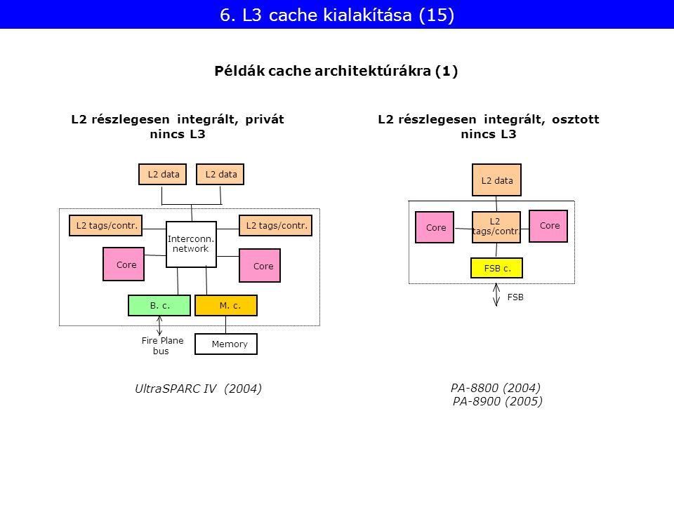 6. L3 cache kialakítása (15) Példák cache architektúrákra (1) L2 részlegesen integrált, privát nincs L3 UltraSPARC IV (2004) Core Interconn. network M