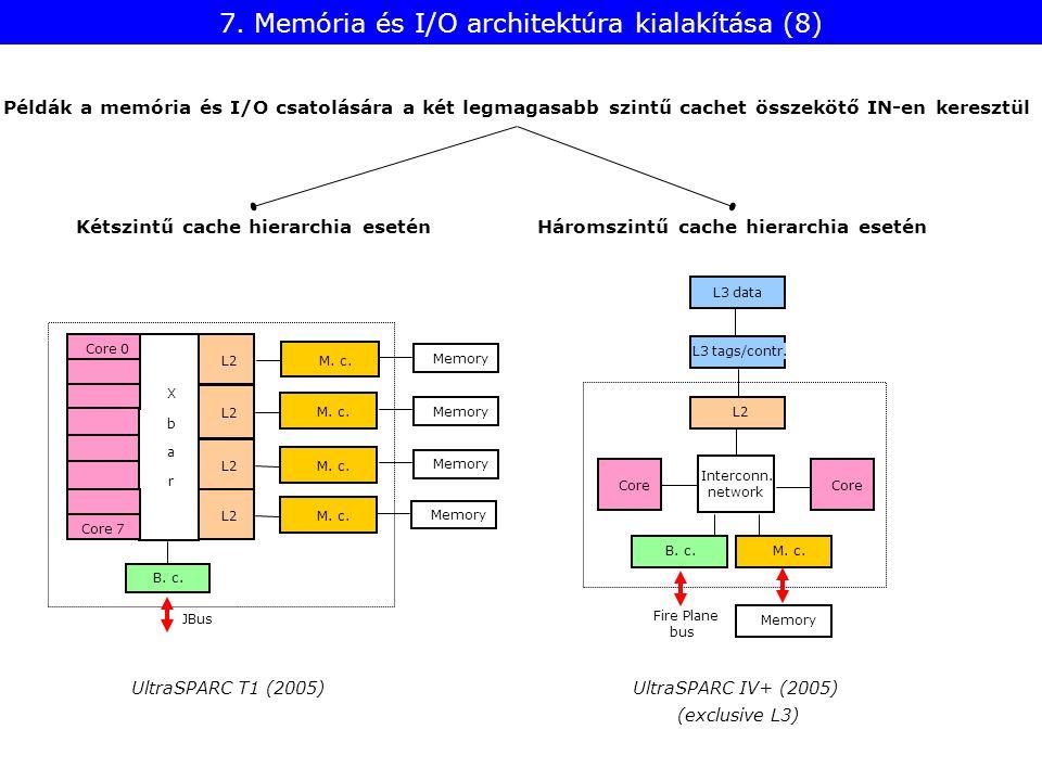 7. Memória és I/O architektúra kialakítása (8) UltraSPARC T1 (2005)UltraSPARC IV+ (2005) Példák a memória és I/O csatolására a két legmagasabb szintű