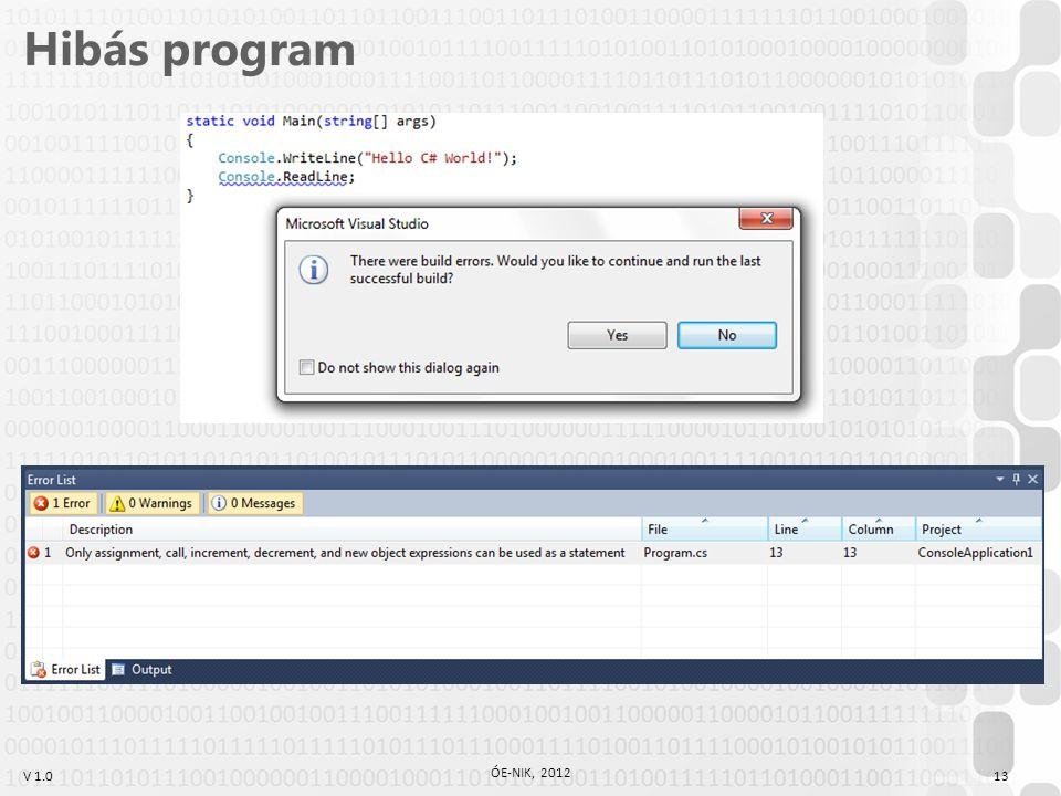 V 1.0 Hibás program ÓE-NIK, 2012 13