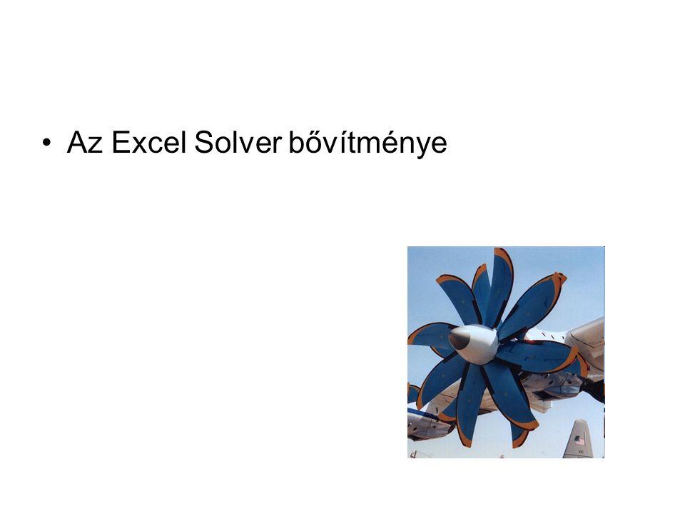 Az Excel Solver bővítménye