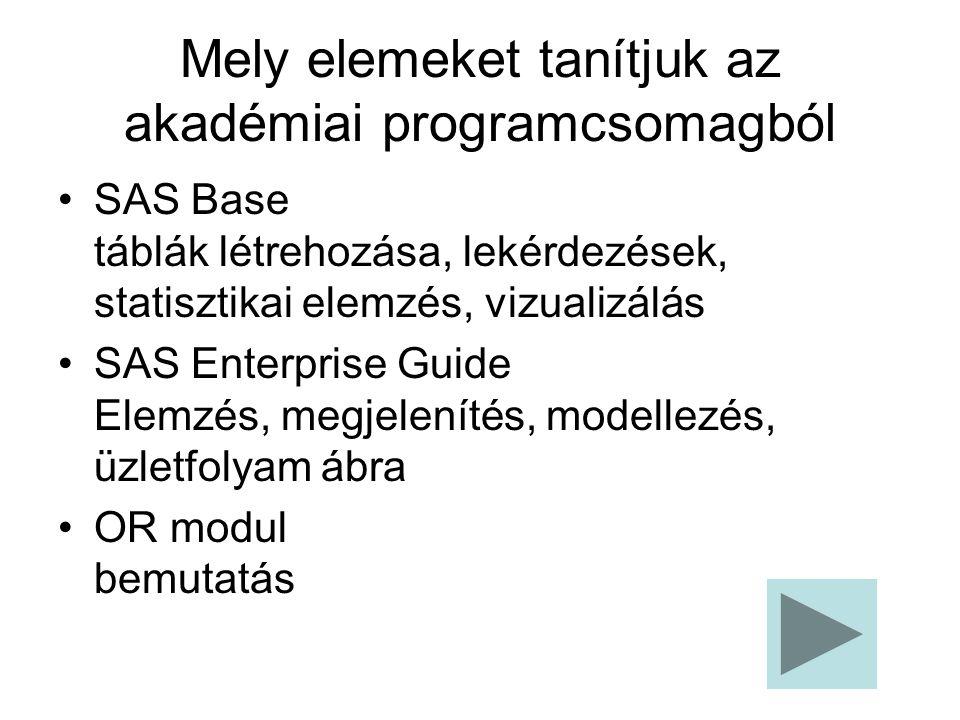 Mely elemeket tanítjuk az akadémiai programcsomagból SAS Base táblák létrehozása, lekérdezések, statisztikai elemzés, vizualizálás SAS Enterprise Guide Elemzés, megjelenítés, modellezés, üzletfolyam ábra OR modul bemutatás