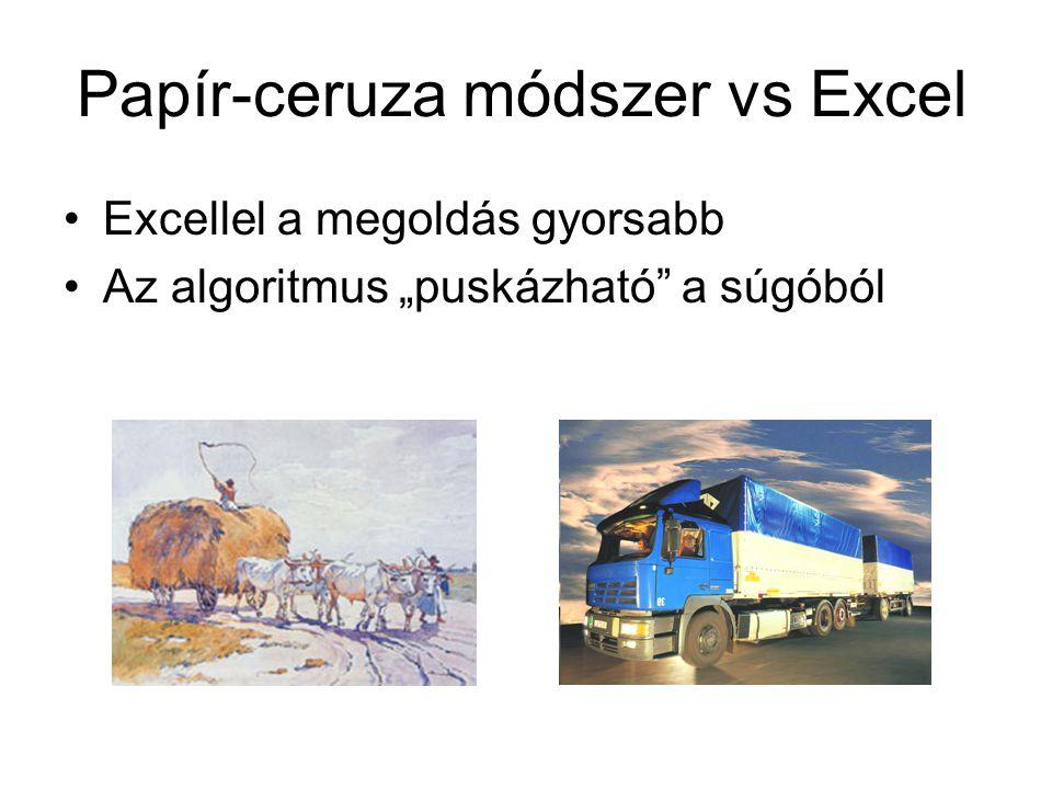 """Papír-ceruza módszer vs Excel Excellel a megoldás gyorsabb Az algoritmus """"puskázható a súgóból"""