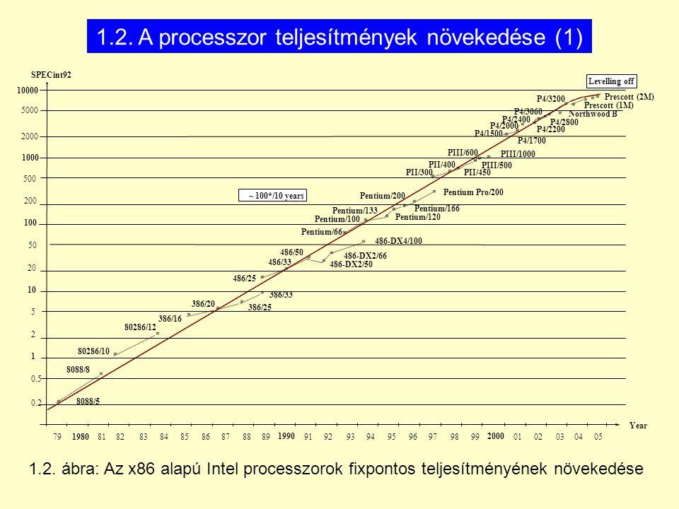 1.2. A processzor teljesítmények növekedése (1) 1.2.