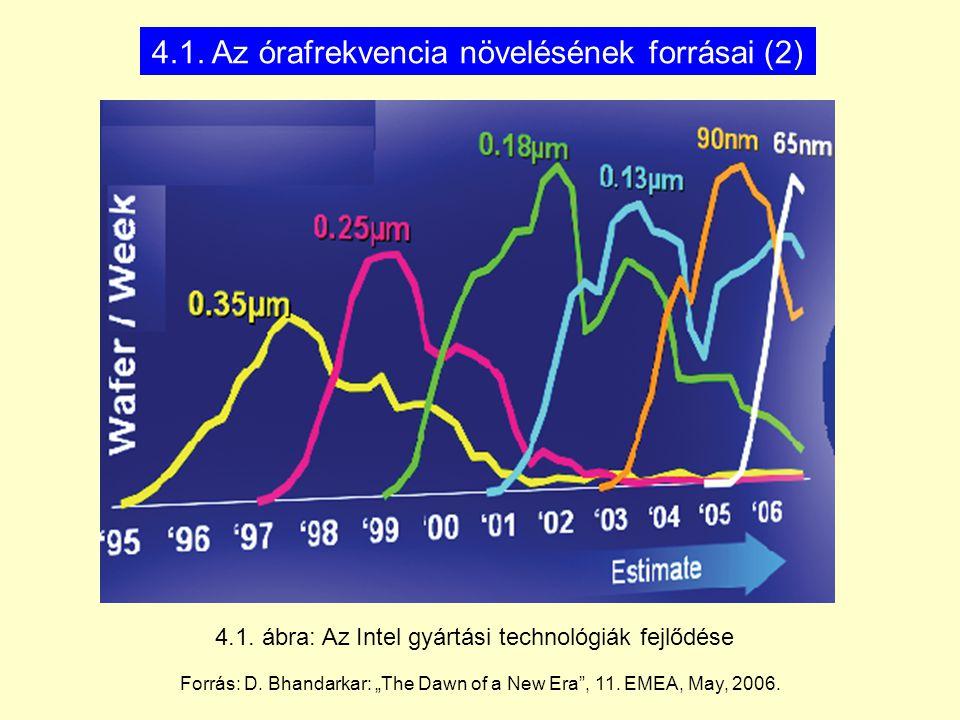 """4.1. ábra: Az Intel gyártási technológiák fejlődése Forrás: D. Bhandarkar: """"The Dawn of a New Era"""", 11. EMEA, May, 2006. 4.1. Az órafrekvencia növelés"""