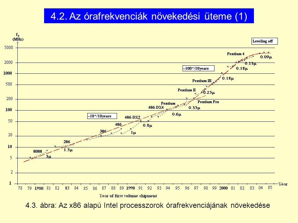 4.3. ábra: Az x86 alapú Intel processzorok órafrekvenciájának növekedése 4.2. Az órafrekvenciák növekedési üteme (1)
