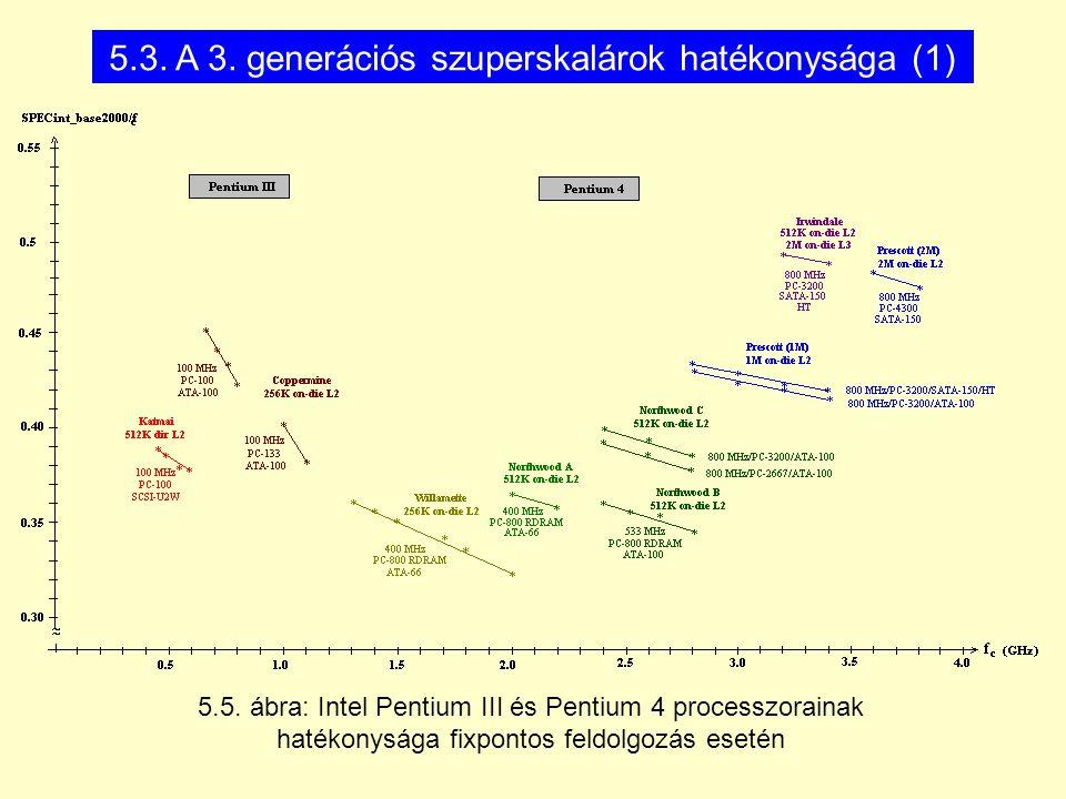 5.3. A 3. generációs szuperskalárok hatékonysága (1) 5.5. ábra: Intel Pentium III és Pentium 4 processzorainak hatékonysága fixpontos feldolgozás eset