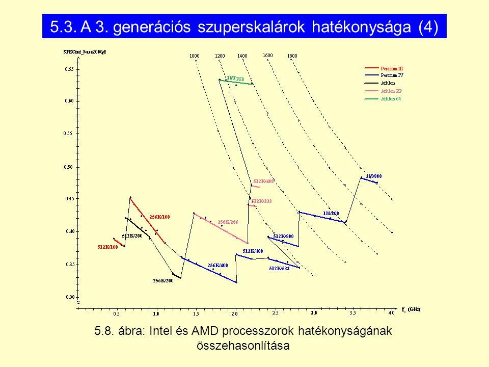 5.8. ábra: Intel és AMD processzorok hatékonyságának összehasonlítása 5.3. A 3. generációs szuperskalárok hatékonysága (4)
