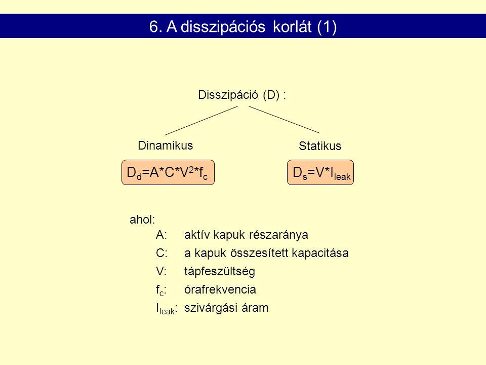 6. A disszipációs korlát (1) Disszipáció (D) : D d =A*C*V 2 *f c ahol: A:aktív kapuk részaránya C:a kapuk összesített kapacitása V:tápfeszültség f c :