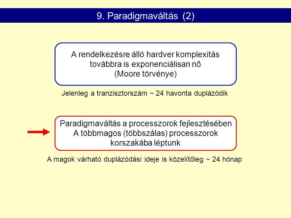 Paradigmaváltás a processzorok fejlesztésében A többmagos (többszálas) processzorok korszakába léptunk 9. Paradigmaváltás (2) A magok várható duplázód